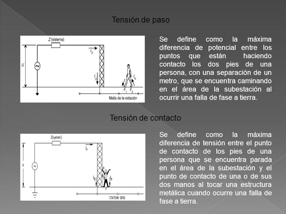 Tensión de paso Se define como la máxima diferencia de potencial entre los puntos que están haciendo contacto los dos pies de una persona, con una separación de un metro, que se encuentra caminando en el área de la subestación al ocurrir una falla de fase a tierra.