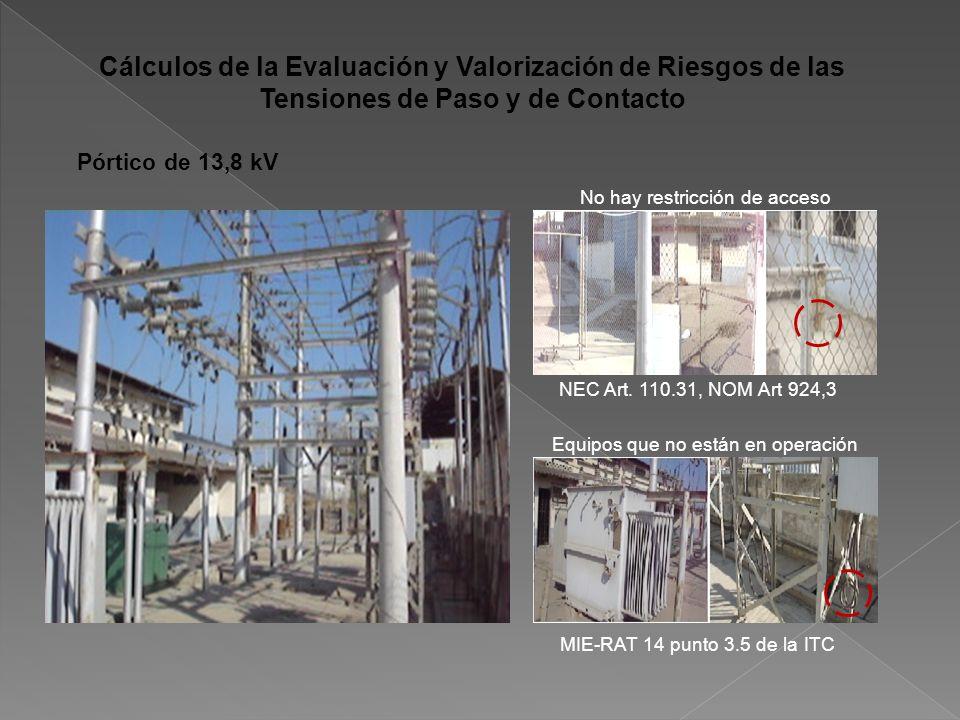 Cálculos de la Evaluación y Valorización de Riesgos de las Tensiones de Paso y de Contacto Pórtico de 13,8 kV No hay restricción de acceso Equipos que no están en operación NEC Art.