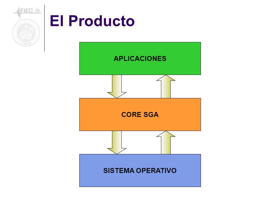 El Producto SISTEMA OPERATIVO CORE SGA APLICACIONES