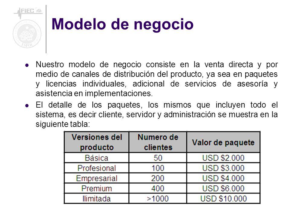 Modelo de negocio Nuestro modelo de negocio consiste en la venta directa y por medio de canales de distribución del producto, ya sea en paquetes y lic