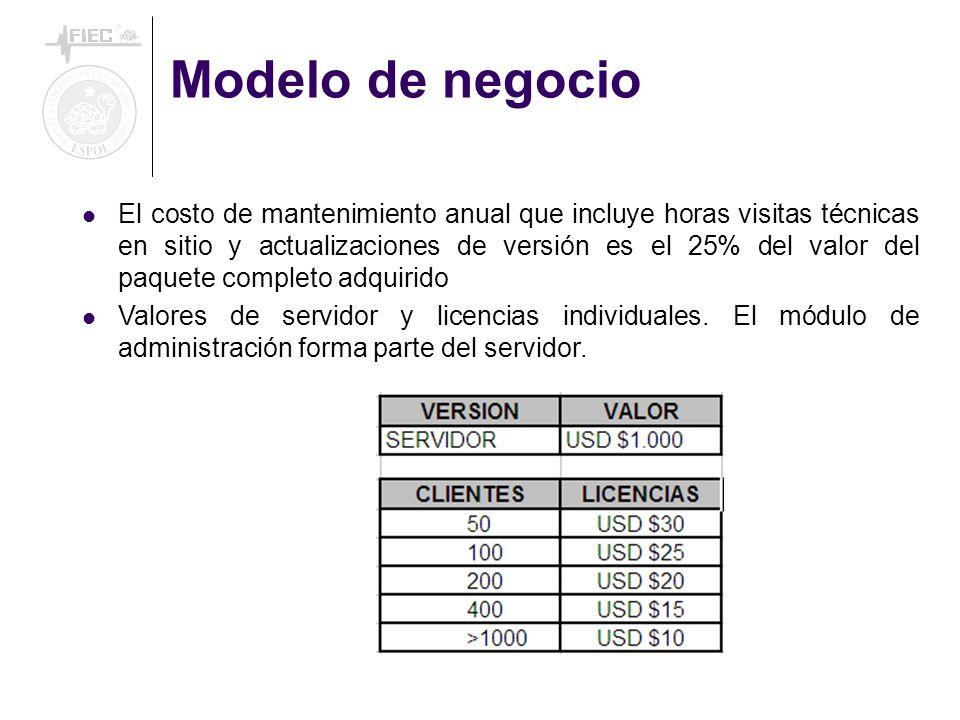Modelo de negocio El costo de mantenimiento anual que incluye horas visitas técnicas en sitio y actualizaciones de versión es el 25% del valor del paquete completo adquirido Valores de servidor y licencias individuales.