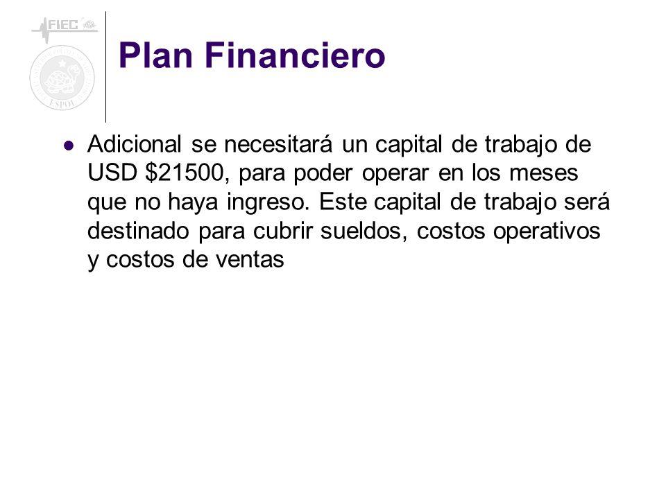 Plan Financiero Adicional se necesitará un capital de trabajo de USD $21500, para poder operar en los meses que no haya ingreso.