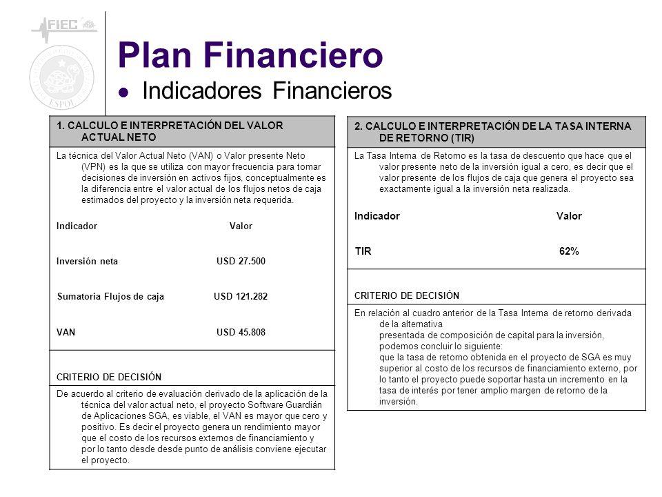 Plan Financiero 1.