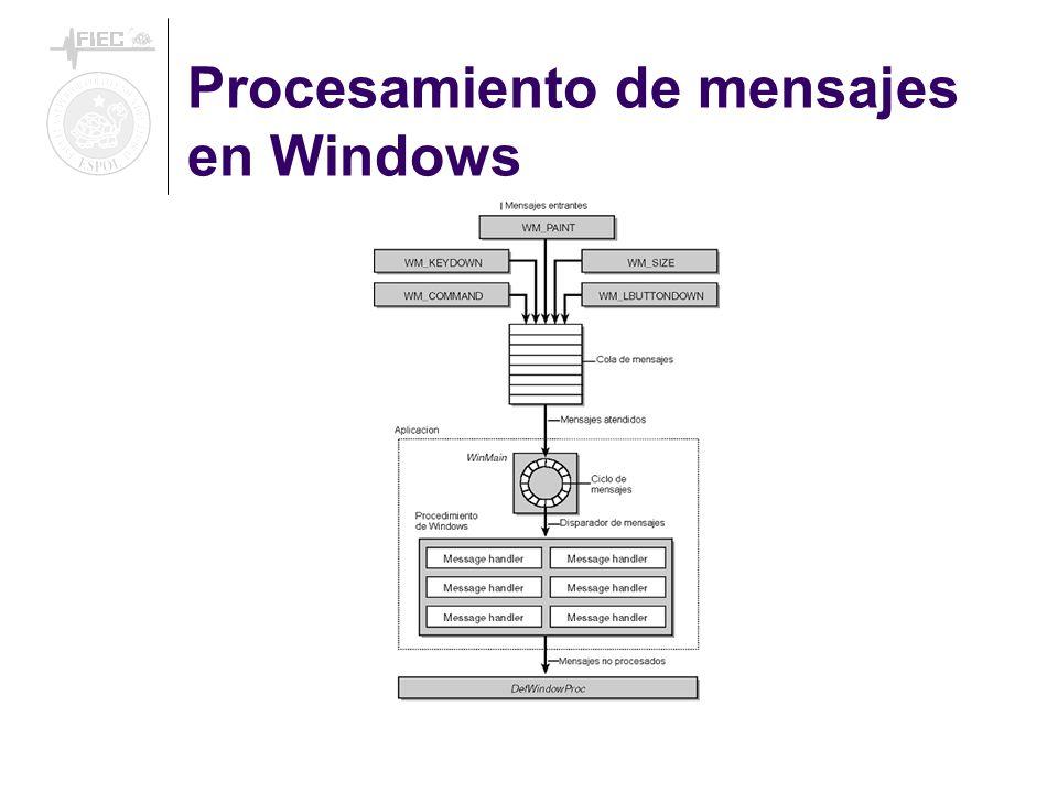 Procesamiento de mensajes en Windows