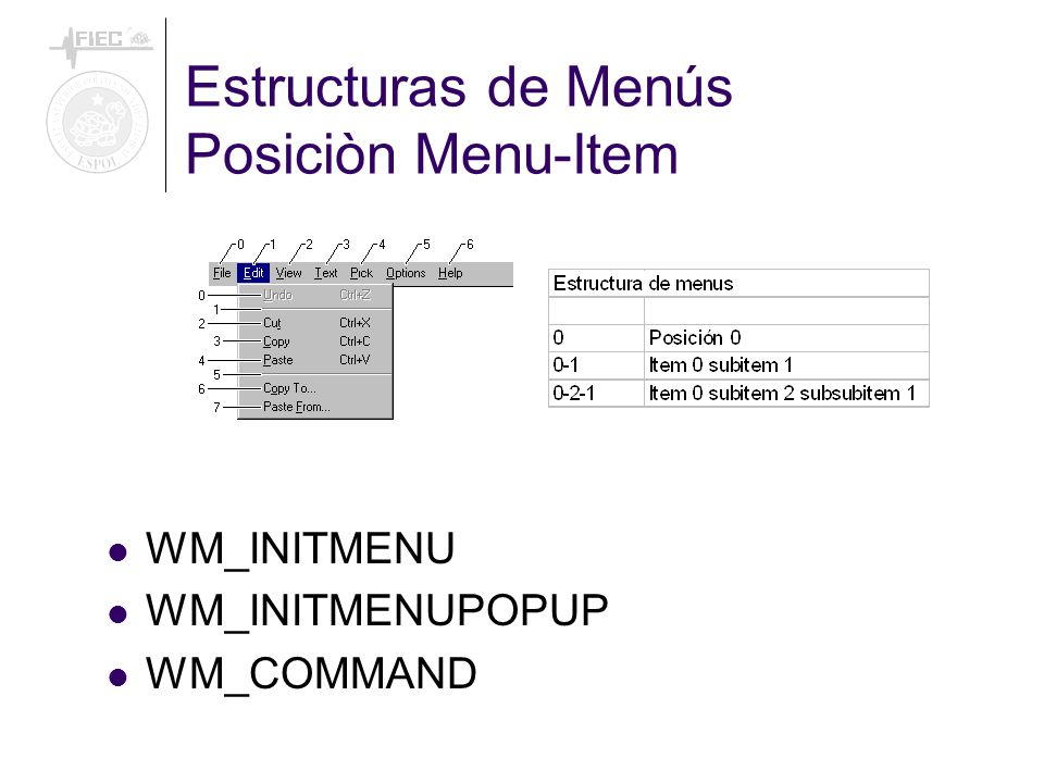 Estructuras de Menús Posiciòn Menu-Item WM_INITMENU WM_INITMENUPOPUP WM_COMMAND
