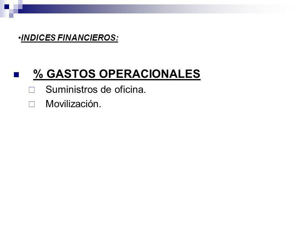 INDICES FINANCIEROS: % GASTOS OPERACIONALES Suministros de oficina. Movilización.