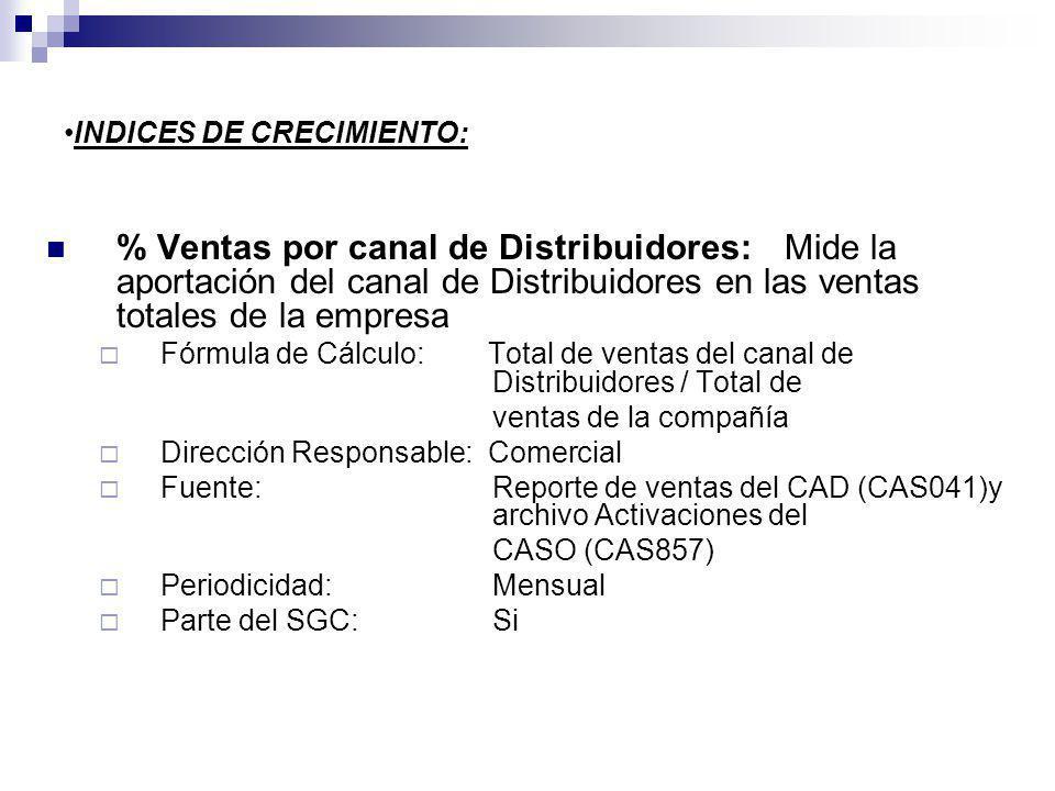 INDICES DE CRECIMIENTO: % Ventas por canal de Distribuidores: Mide la aportación del canal de Distribuidores en las ventas totales de la empresa Fórmula de Cálculo: Total de ventas del canal de Distribuidores / Total de ventas de la compañía Dirección Responsable: Comercial Fuente: Reporte de ventas del CAD (CAS041)y archivo Activaciones del CASO (CAS857) Periodicidad: Mensual Parte del SGC: Si