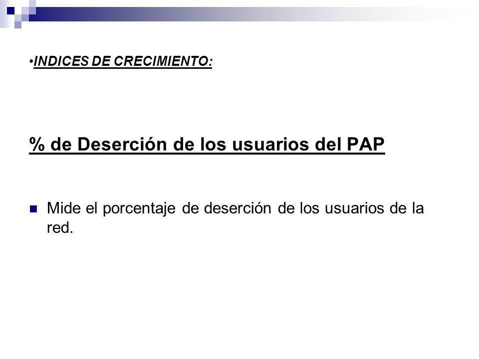 % de Deserción de los usuarios del PAP Mide el porcentaje de deserción de los usuarios de la red. INDICES DE CRECIMIENTO: