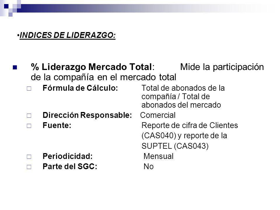 INDICES DE LIDERAZGO: % Liderazgo Mercado Total:Mide la participación de la compañía en el mercado total Fórmula de Cálculo: Total de abonados de la compañía / Total de abonados del mercado Dirección Responsable: Comercial Fuente: Reporte de cifra de Clientes (CAS040) y reporte de la SUPTEL (CAS043) Periodicidad: Mensual Parte del SGC: No