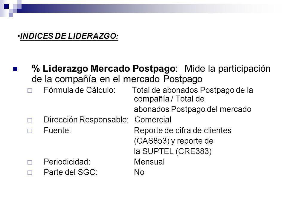 INDICES DE LIDERAZGO: % Liderazgo Mercado Postpago:Mide la participación de la compañía en el mercado Postpago Fórmula de Cálculo: Total de abonados Postpago de la compañía / Total de abonados Postpago del mercado Dirección Responsable: Comercial Fuente: Reporte de cifra de clientes (CAS853) y reporte de la SUPTEL (CRE383) Periodicidad: Mensual Parte del SGC: No