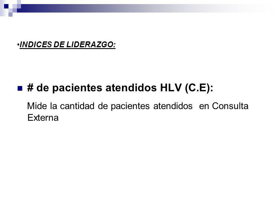 # de pacientes atendidos HLV (C.E): Mide la cantidad de pacientes atendidos en Consulta Externa INDICES DE LIDERAZGO: