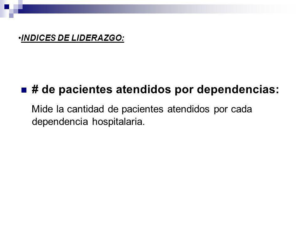 # de pacientes atendidos por dependencias: Mide la cantidad de pacientes atendidos por cada dependencia hospitalaria.