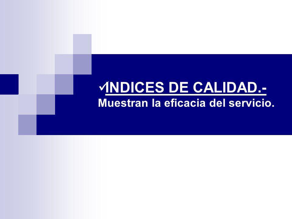 INDICES DE CALIDAD.- Muestran la eficacia del servicio.