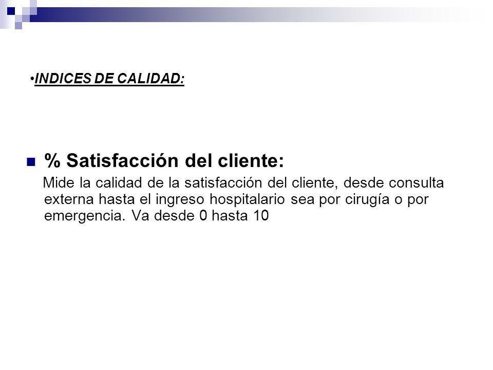 INDICES DE CALIDAD: % Satisfacción del cliente: Mide la calidad de la satisfacción del cliente, desde consulta externa hasta el ingreso hospitalario sea por cirugía o por emergencia.