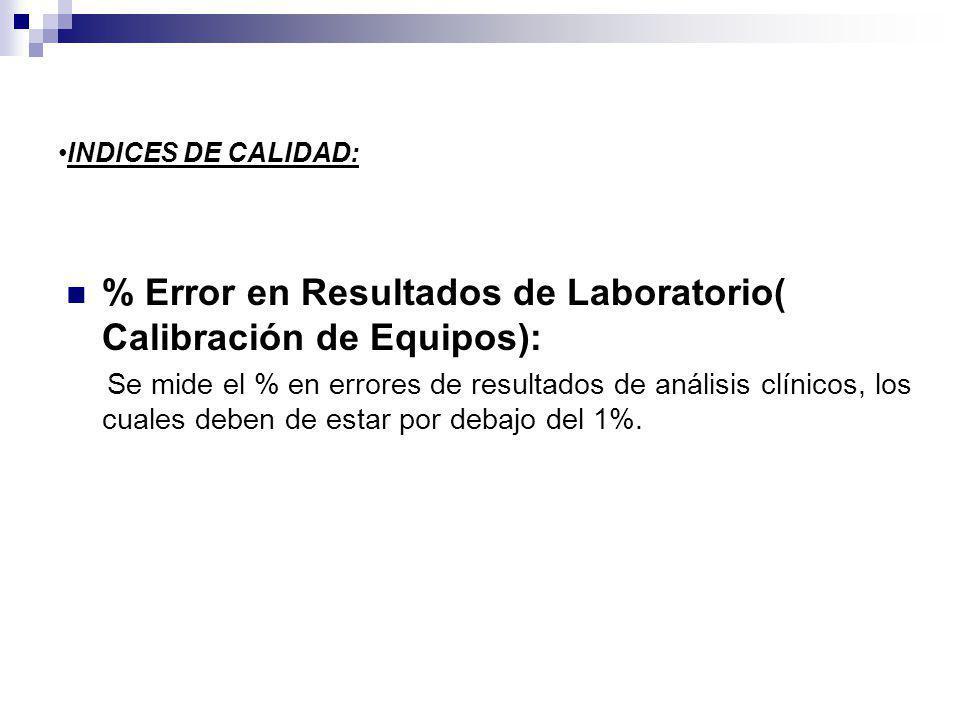 INDICES DE CALIDAD: % Error en Resultados de Laboratorio( Calibración de Equipos): Se mide el % en errores de resultados de análisis clínicos, los cuales deben de estar por debajo del 1%.