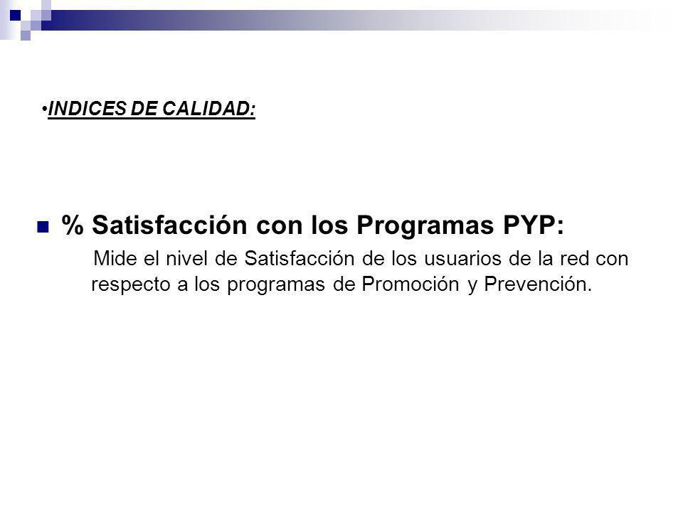 INDICES DE CALIDAD: % Satisfacción con los Programas PYP: Mide el nivel de Satisfacción de los usuarios de la red con respecto a los programas de Promoción y Prevención.