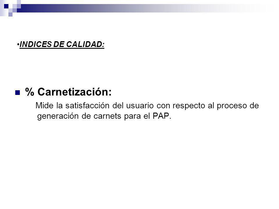 INDICES DE CALIDAD: % Carnetización: Mide la satisfacción del usuario con respecto al proceso de generación de carnets para el PAP.