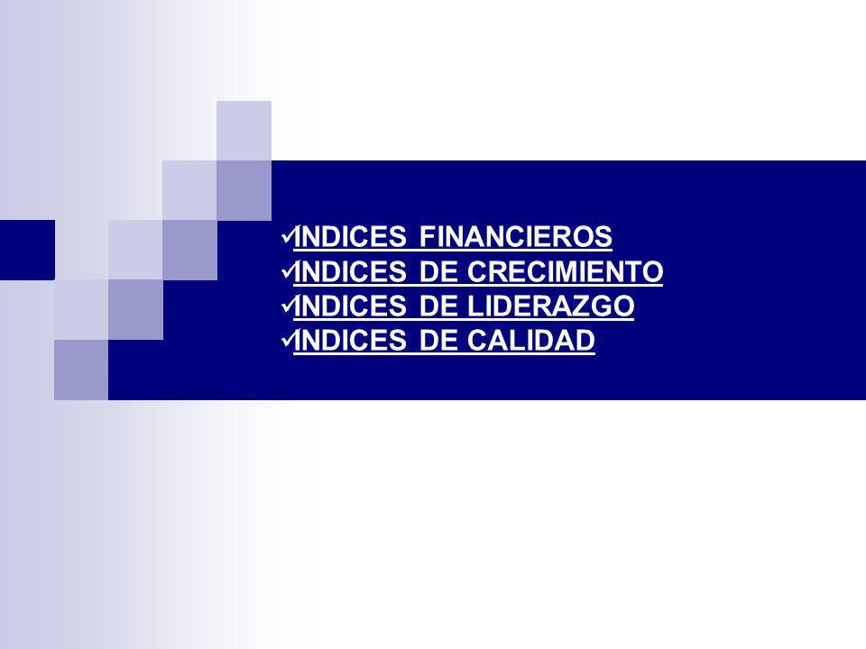 INDICES FINANCIEROS.- Refleja la relación entre los gastos y los resultados que se obtienen.