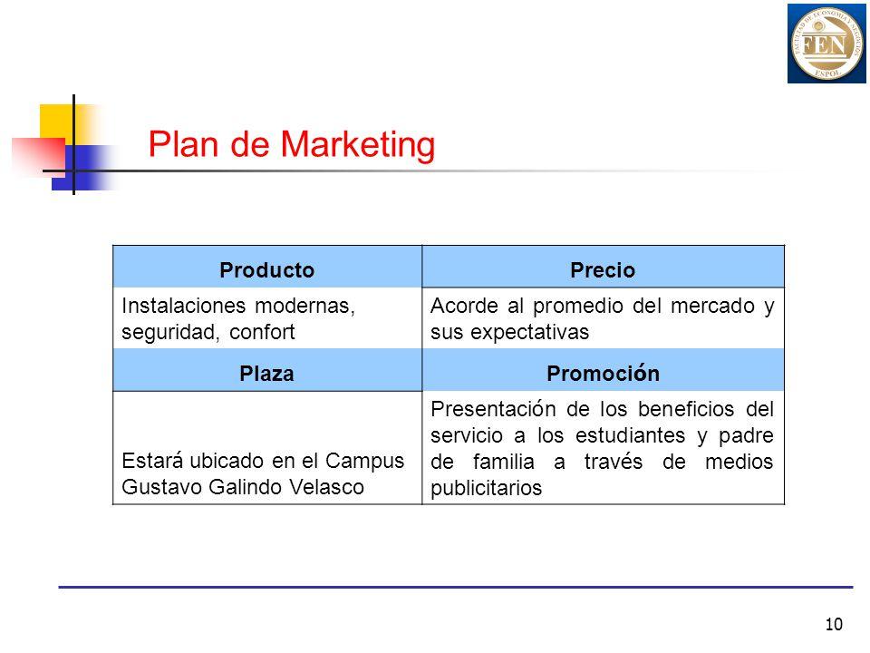 10 Plan de Marketing ProductoPrecio Instalaciones modernas, seguridad, confort Acorde al promedio del mercado y sus expectativas Plaza Promoci ó n Est