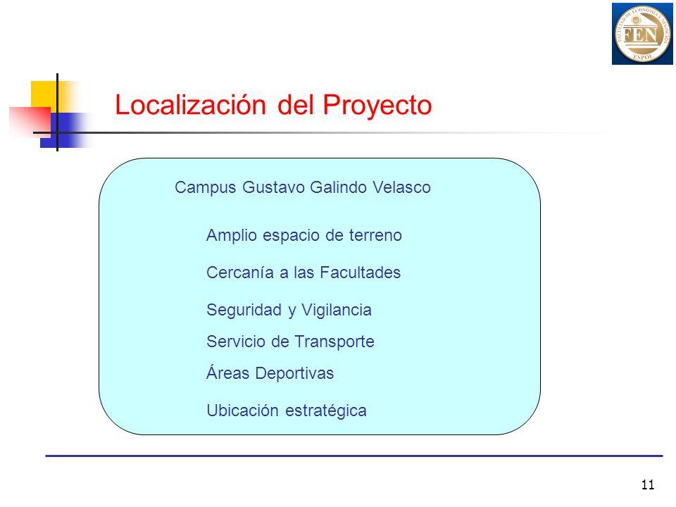 11 Localización del Proyecto Amplio espacio de terreno Cercanía a las Facultades Seguridad y Vigilancia Servicio de Transporte Áreas Deportivas Ubicac