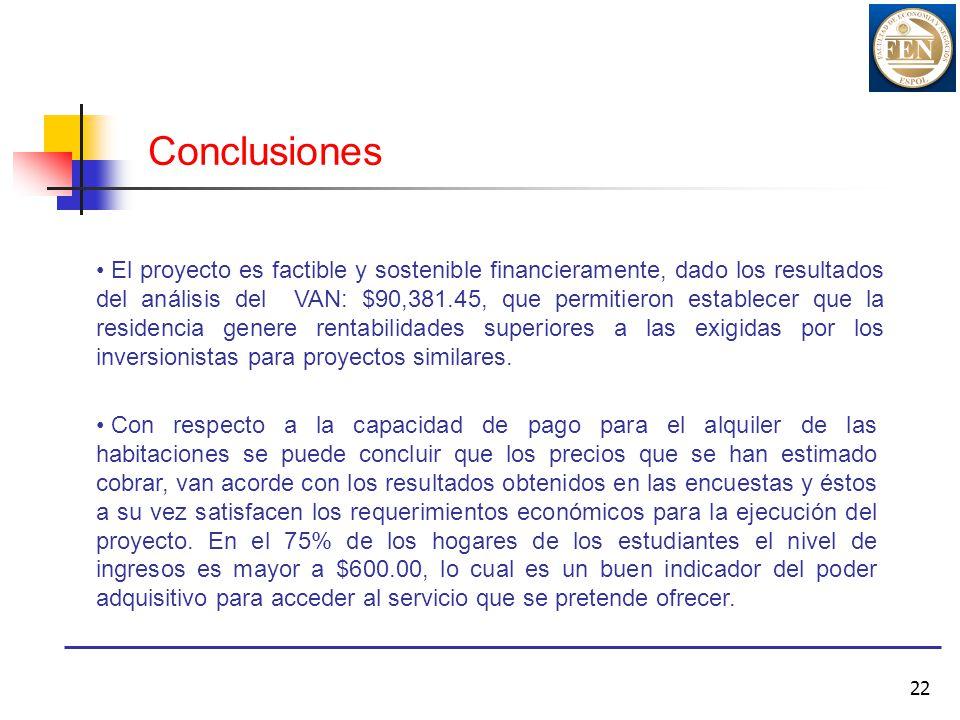 22 El proyecto es factible y sostenible financieramente, dado los resultados del análisis del VAN: $90,381.45, que permitieron establecer que la resid