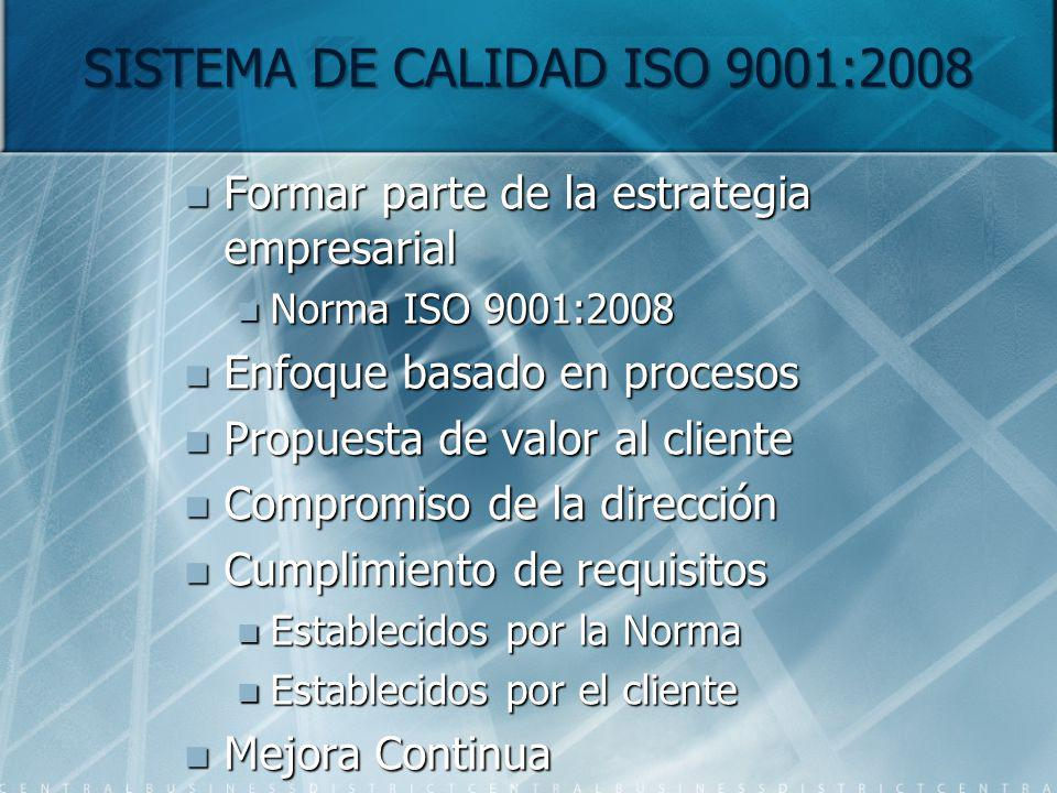 SISTEMA DE CALIDAD ISO 9001:2008 Formar parte de la estrategia empresarial Formar parte de la estrategia empresarial Norma ISO 9001:2008 Norma ISO 900