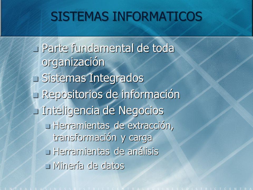 SISTEMAS INFORMATICOS Parte fundamental de toda organización Parte fundamental de toda organización Sistemas Integrados Sistemas Integrados Repositori