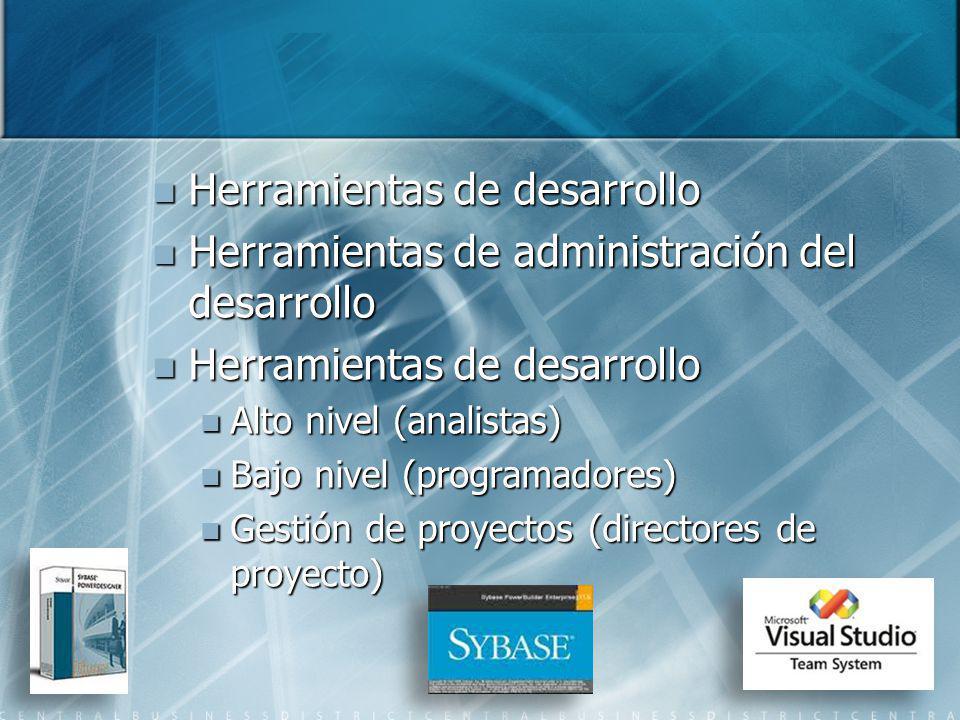 Herramientas de desarrollo Herramientas de desarrollo Herramientas de administración del desarrollo Herramientas de administración del desarrollo Herr