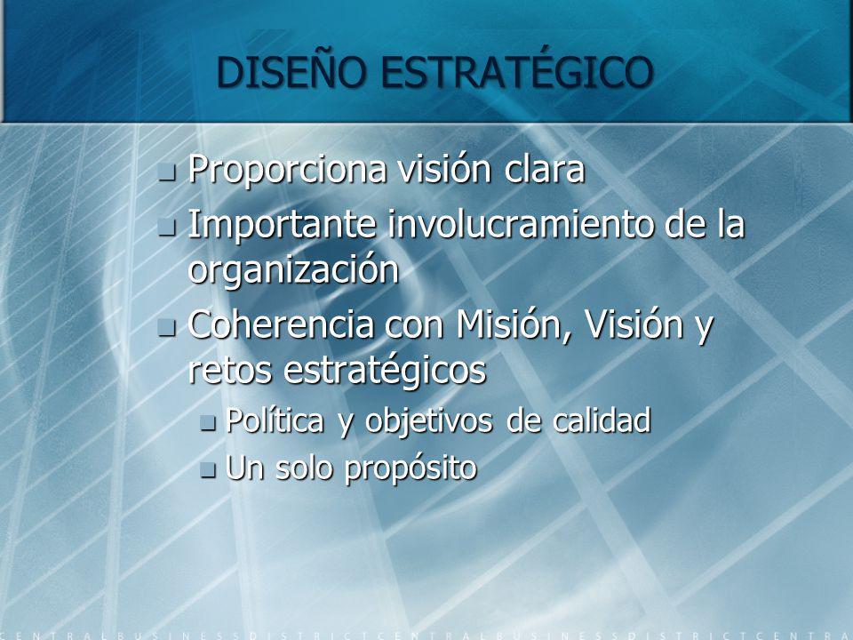 DISEÑO ESTRATÉGICO Proporciona visión clara Proporciona visión clara Importante involucramiento de la organización Importante involucramiento de la or