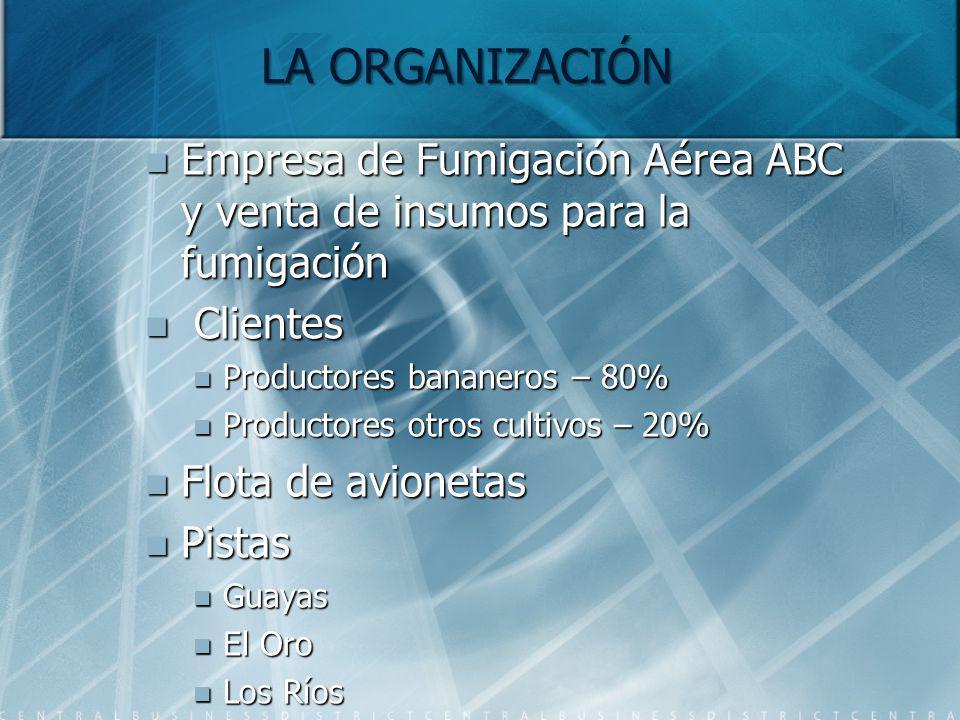 LA ORGANIZACIÓN Empresa de Fumigación Aérea ABC y venta de insumos para la fumigación Empresa de Fumigación Aérea ABC y venta de insumos para la fumig