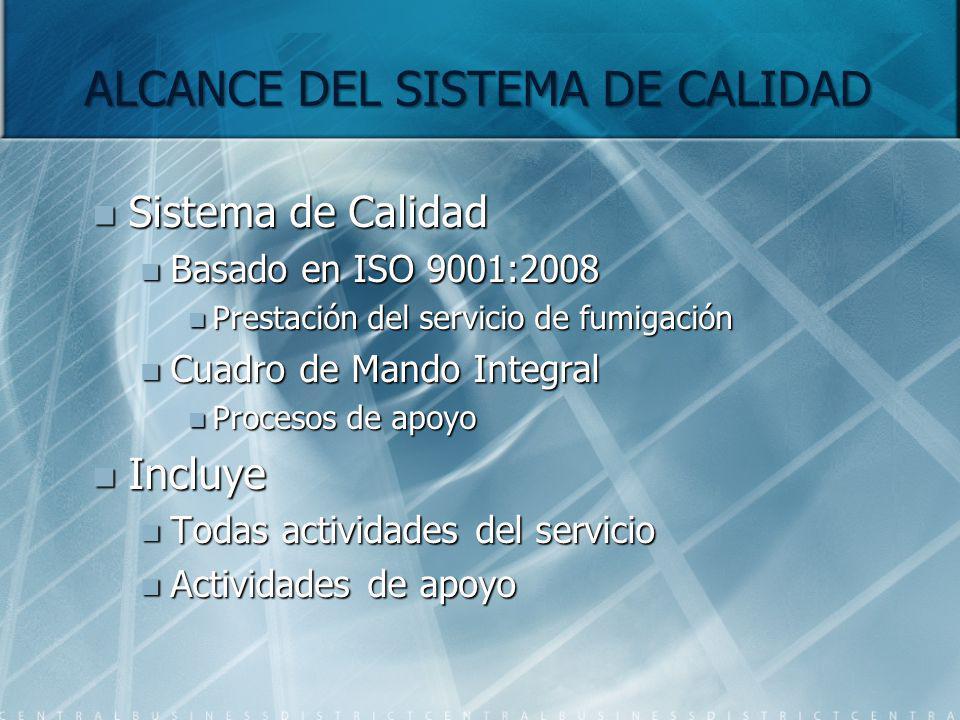 ALCANCE DEL SISTEMA DE CALIDAD Sistema de Calidad Sistema de Calidad Basado en ISO 9001:2008 Basado en ISO 9001:2008 Prestación del servicio de fumiga