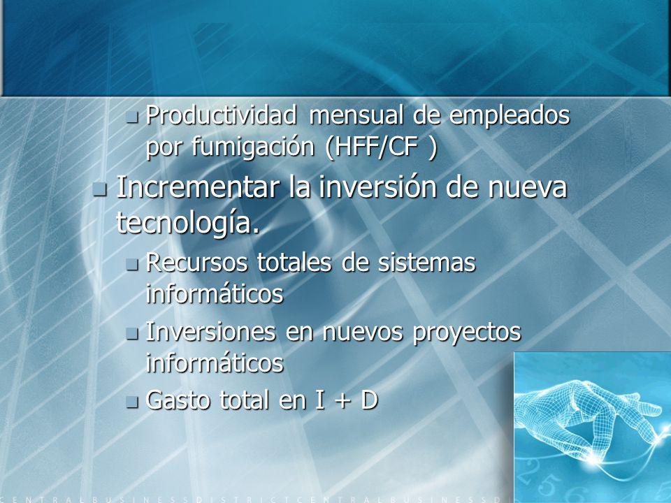 Productividad mensual de empleados por fumigación (HFF/CF ) Productividad mensual de empleados por fumigación (HFF/CF ) Incrementar la inversión de nu
