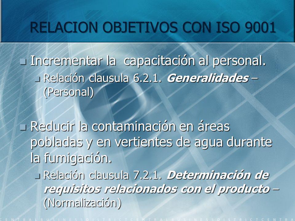 RELACION OBJETIVOS CON ISO 9001 Incrementar la capacitación al personal. Incrementar la capacitación al personal. Relación clausula 6.2.1. Generalidad