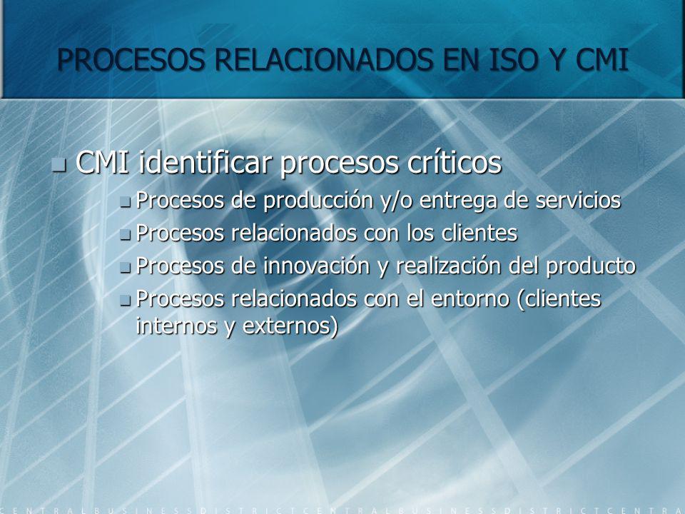 PROCESOS RELACIONADOS EN ISO Y CMI CMI identificar procesos críticos CMI identificar procesos críticos Procesos de producción y/o entrega de servicios