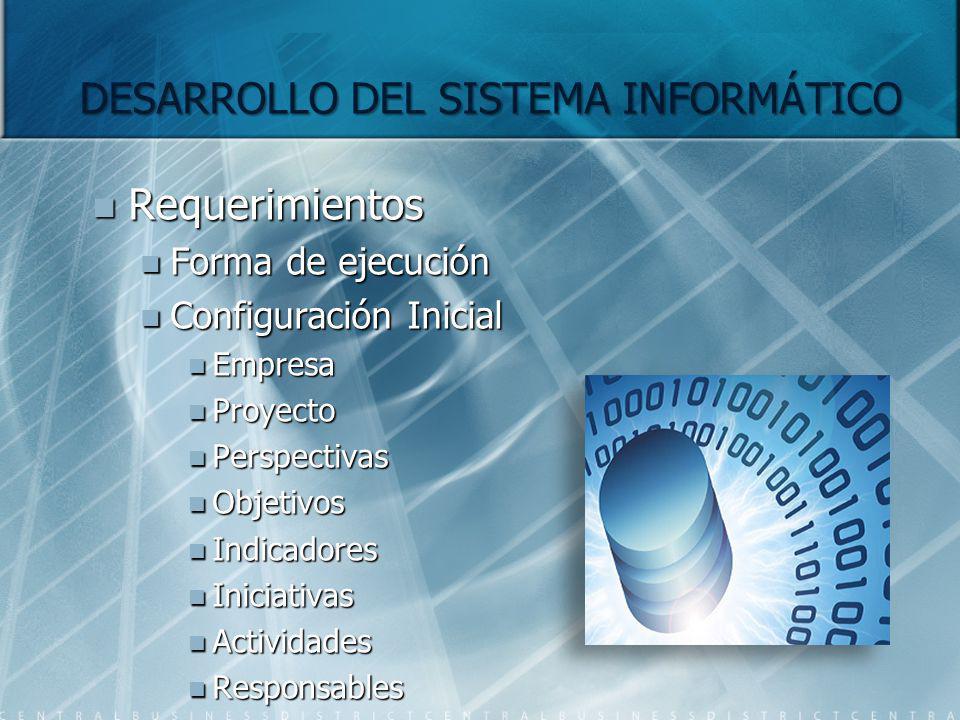 DESARROLLO DEL SISTEMA INFORMÁTICO Requerimientos Requerimientos Forma de ejecución Forma de ejecución Configuración Inicial Configuración Inicial Emp