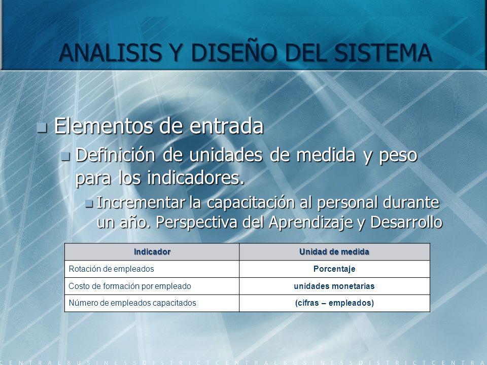 ANALISIS Y DISEÑO DEL SISTEMA Elementos de entrada Elementos de entrada Definición de unidades de medida y peso para los indicadores. Definición de un