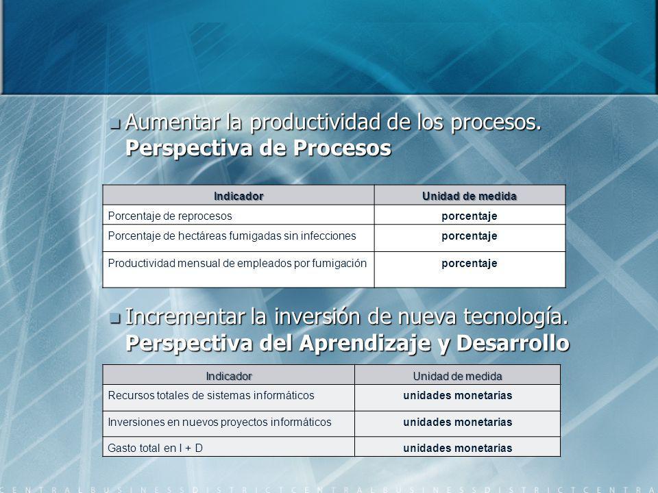 Aumentar la productividad de los procesos. Perspectiva de Procesos Aumentar la productividad de los procesos. Perspectiva de Procesos Incrementar la i