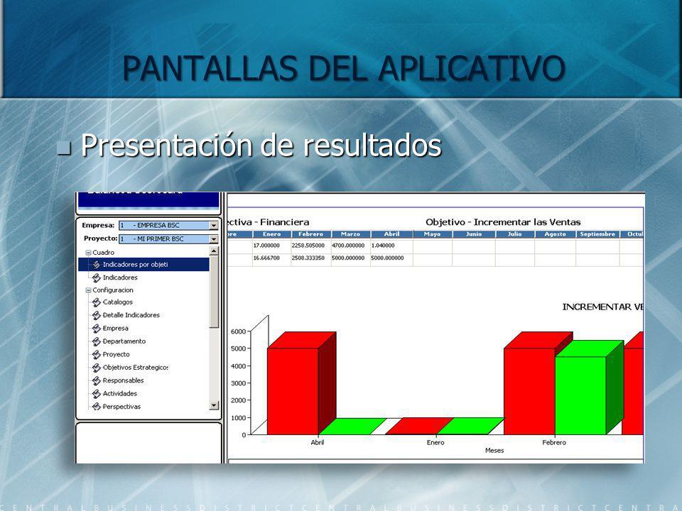 PANTALLAS DEL APLICATIVO Presentación de resultados Presentación de resultados