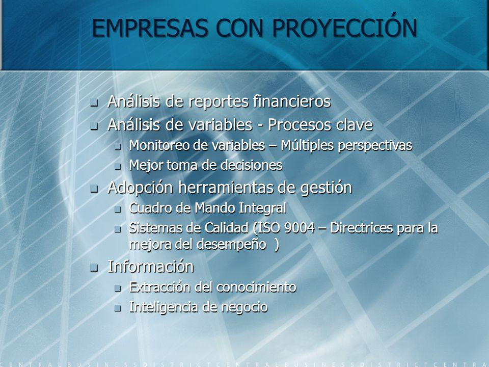 EMPRESAS CON PROYECCIÓN Análisis de reportes financieros Análisis de reportes financieros Análisis de variables - Procesos clave Análisis de variables