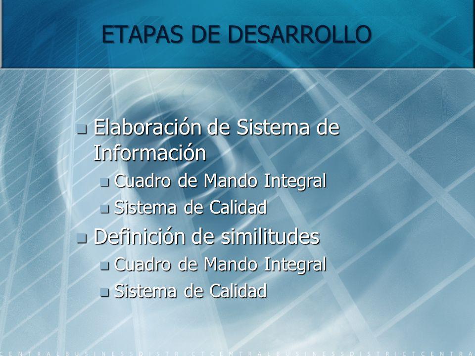 ETAPAS DE DESARROLLO Elaboración de Sistema de Información Elaboración de Sistema de Información Cuadro de Mando Integral Cuadro de Mando Integral Sis