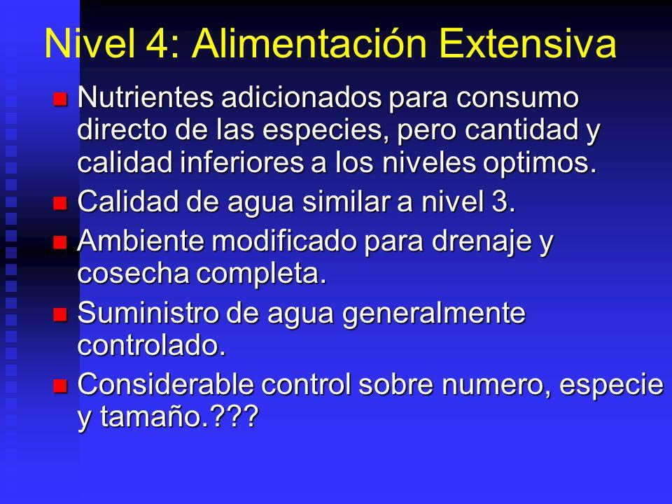 Nivel 3: Fertilización Intensiva Fotosintesis y organismos naturales modificados como en nivel 2, pero cantidad y calidad casi suficiente para obtener