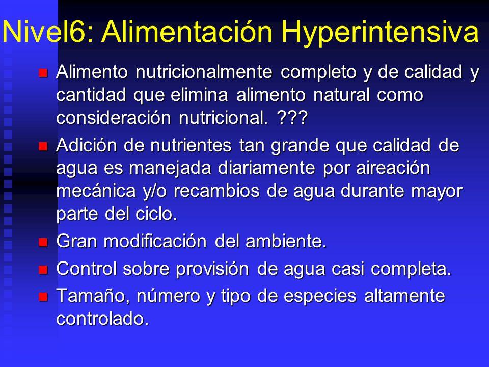 Nivel 5: Alimentación Intensiva Comida de alta calidad pero no necesaria- mente completa. Ya es la fuente pcpal de calorías. Produce mas crecimiento q