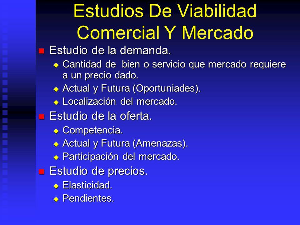 Estudios De Viabilidad Comercial Y Mercado En acuicultura en el Ecuador. La experiencia del camarón: En acuicultura en el Ecuador. La experiencia del