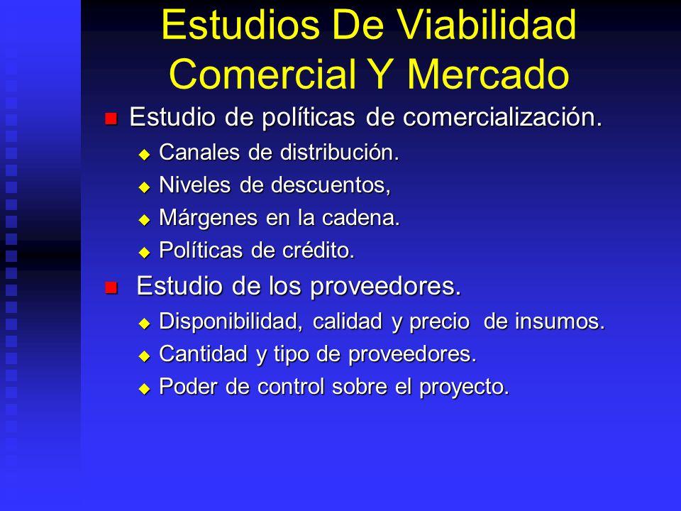 Estudios De Viabilidad Comercial Y Mercado Estudio de la demanda. Estudio de la demanda. Cantidad de bien o servicio que mercado requiere a un precio