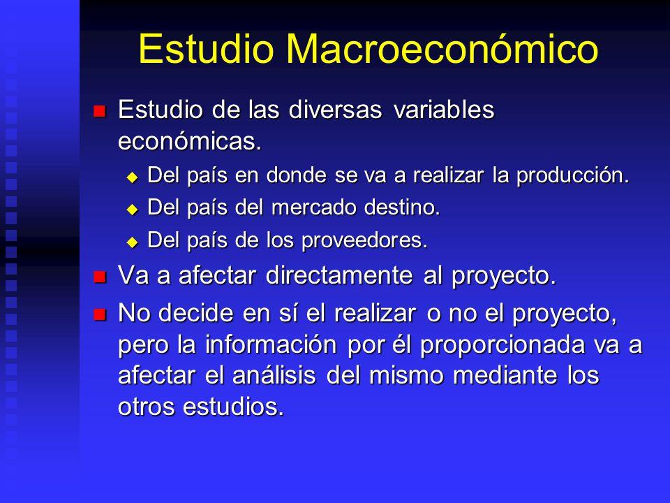 Estudios De Viabilidad Comercial Y Mercado Estudio de políticas de comercialización. Estudio de políticas de comercialización. Canales de distribución