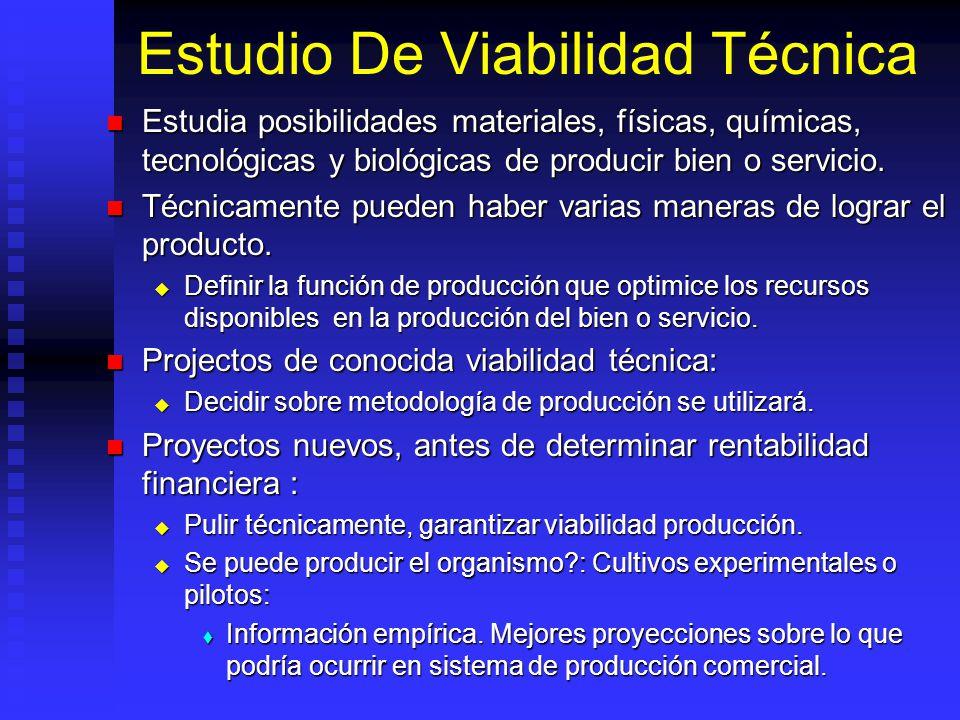 Estudio Del País País en donde se Produce / País mercado / País Proveedor País en donde se Produce / País mercado / País Proveedor Estabilidad Polític
