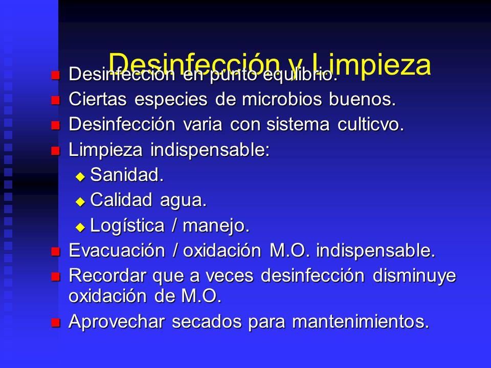 Desinfección y Limpieza Desinfectantes: Desinfectantes: Medios Mecánicos. Medios Mecánicos. Luz solar / UV. Luz solar / UV. Secado. Secado. Oxidantes: