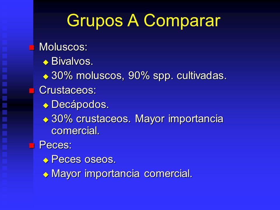 Características Comunes: Características Comunes: Ecología acuática y alto contenido (60- 80%) agua. Ecología acuática y alto contenido (60- 80%) agua
