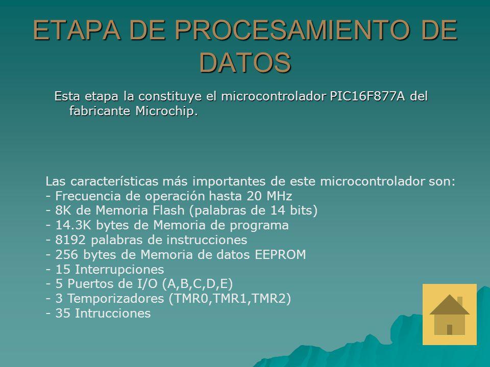 ETAPA DE PROCESAMIENTO DE DATOS Esta etapa la constituye el microcontrolador PIC16F877A del fabricante Microchip. Las características más importantes