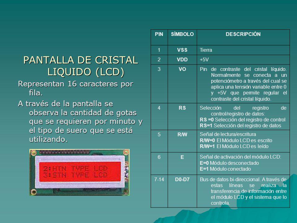 PANTALLA DE CRISTAL LIQUIDO (LCD) Representan 16 caracteres por fila. A través de la pantalla se observa la cantidad de gotas que se requieren por min